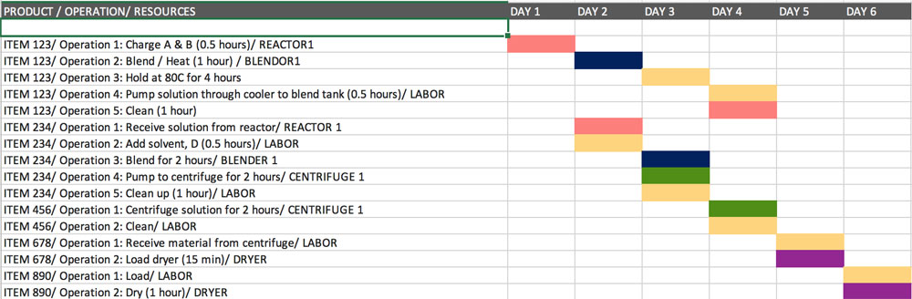 MATERIALS REQUIREMENT PLAN1
