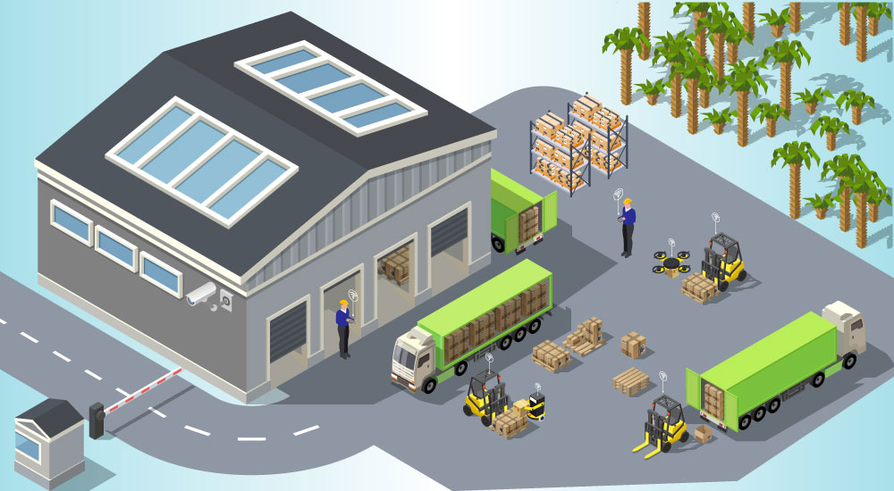 Fully integrated warehouse operations