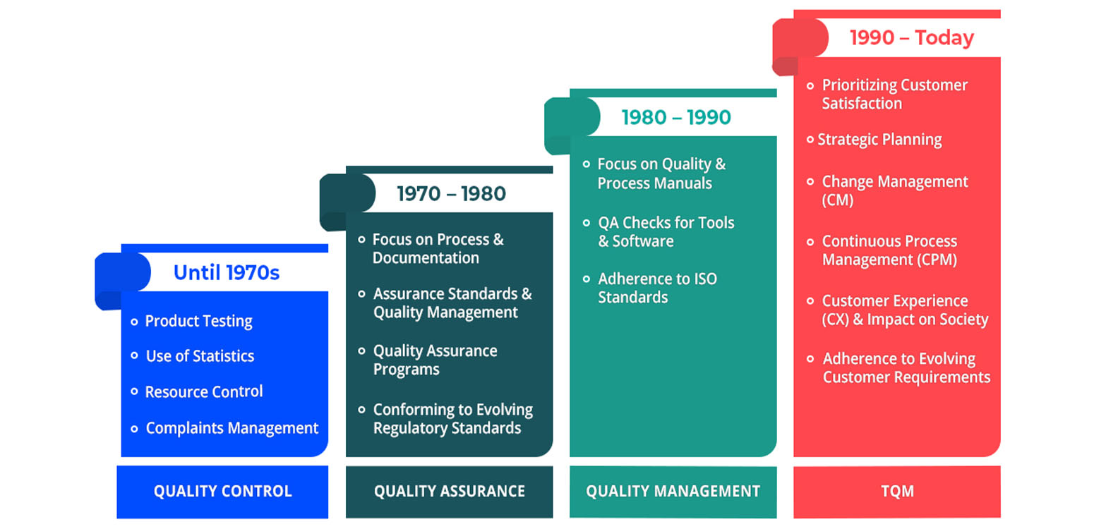 The-evolving-definition-of-quality-management-Updated-V6-1
