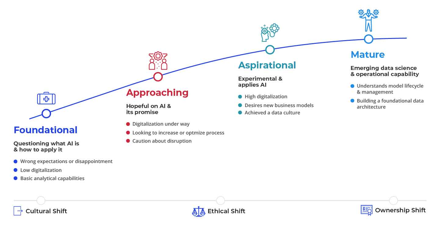 AI and Machine Learning Transforming the Chemical img2
