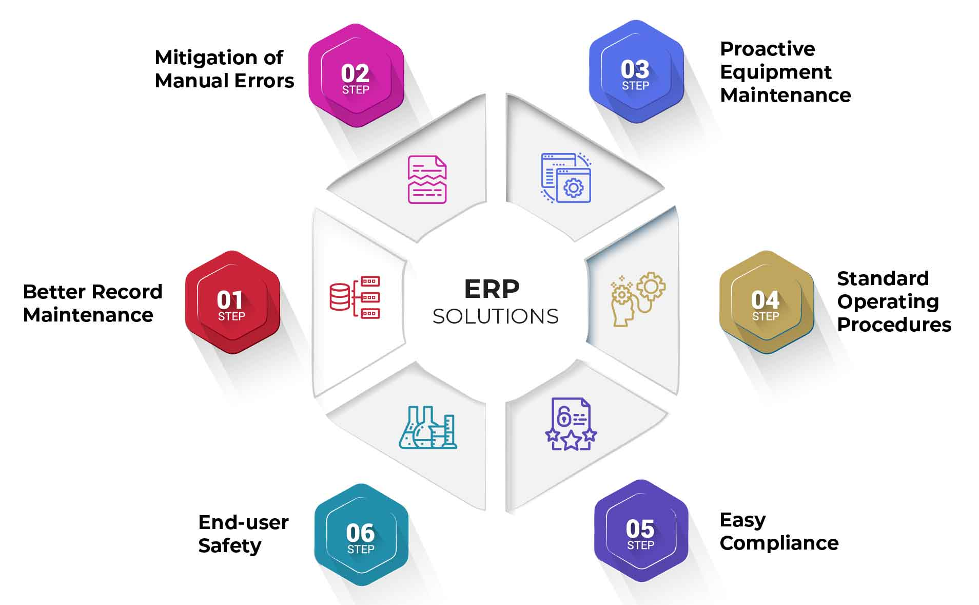 How-an-ERP-System-Helps-in-Maintaining-Records-of-img2